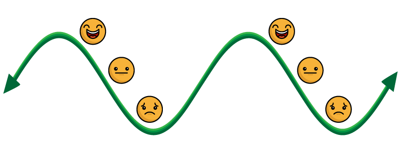 Lean As An Up-And-Down Process